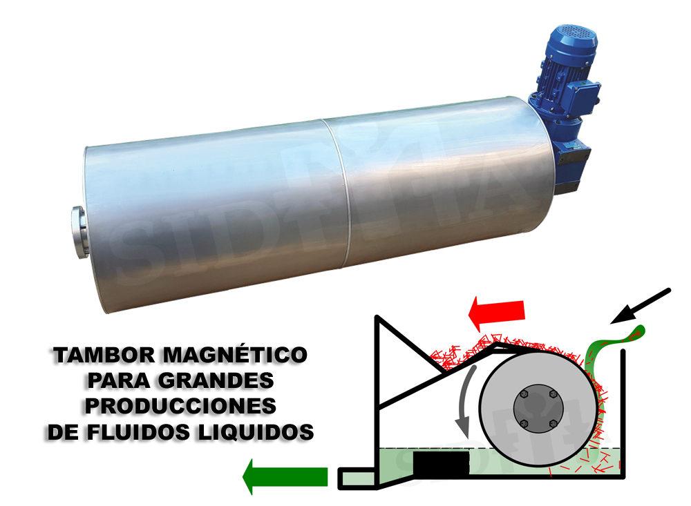 https://www.sidmasl.com/wp-content/uploads/TAMBOR-MAGNÉTICO-PARA-FLUIDOS-LÍQUIDOS-2-1000x733.jpg